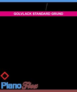 Grundlack